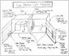 Low stress cat housing diagram